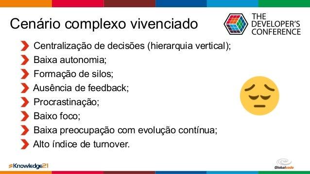 Globalcode – Open4education Cenário complexo vivenciado Centralização de decisões (hierarquia vertical); Baixa autonomia; ...