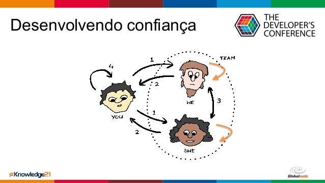 Globalcode – Open4education Desenvolvendo confiança