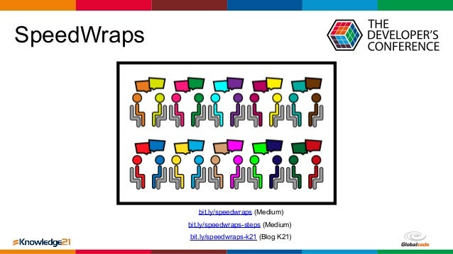 Globalcode – Open4education SpeedWraps bit.ly/speedwraps (Medium) bit.ly/speedwraps-k21 (Blog K21) bit.ly/speedwraps-steps...