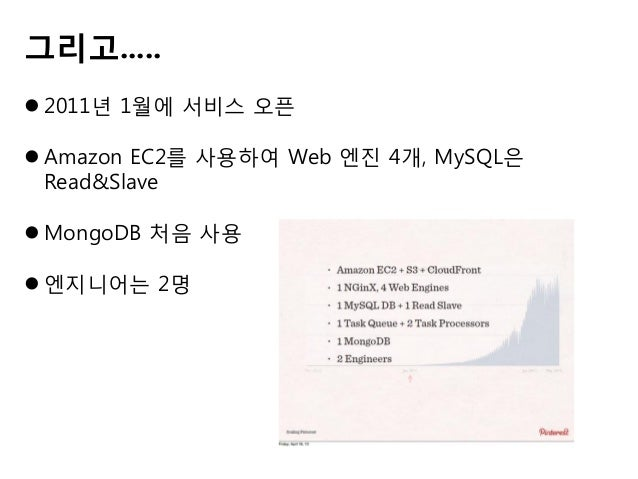 클라우드  Amazon EC2/S3를 사용  선택한 이유는 특별한 건 없지만 다시 선택하더라도 Amazon을 선택할 것임  Amazon은 신뢰성이 높고, 지원도 좋고, 주변 툴도 잘 되어 있음. 지금도 DNS나 M...