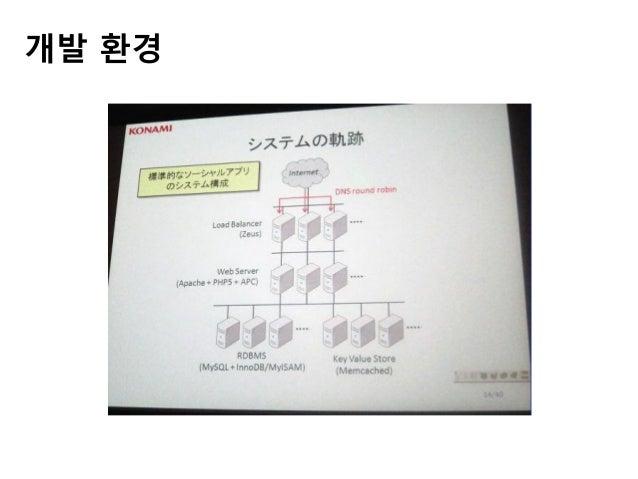  대부분의 소셜 게임 개발사는 리눅스 플랫폼을 이용한다.  그러나 gloops 라는 회사는 Windows 플랫폼을 이용.  gloops는 일본의 소셜 게임 회사. http://gloops.com  지인의 말로는 ...