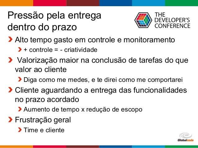 Globalcode – Open4education Pressão pela entrega dentro do prazo Alto tempo gasto em controle e monitoramento + controle =...