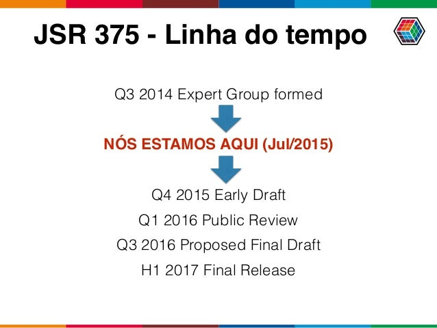 JSR 375 - Linha do tempo Q3 2014 Expert Group formed NÓS ESTAMOS AQUI (Jul/2015) Q4 2015 Early Draft Q1 2016 Public Review...