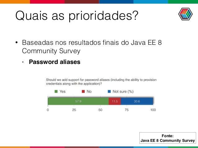 • Baseadas nos resultados finais do Java EE 8 Community Survey • Password aliases Quais as prioridades? Fonte: Java EE 8 Co...