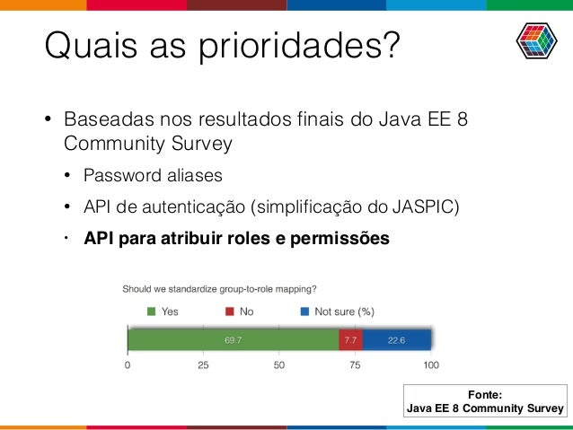• Baseadas nos resultados finais do Java EE 8 Community Survey • Password aliases • API de autenticação (simplificação do JA...