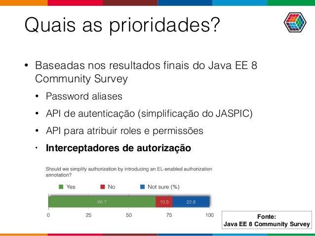 Fonte: Java EE 8 Community Survey Quais as prioridades? • Baseadas nos resultados finais do Java EE 8 Community Survey • Pa...