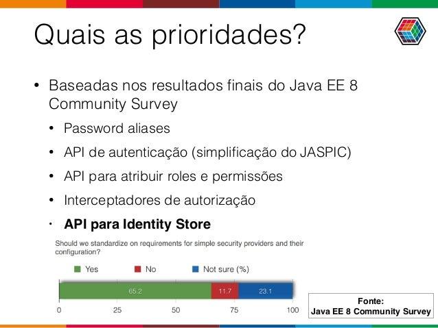 Quais as prioridades? • Baseadas nos resultados finais do Java EE 8 Community Survey • Password aliases • API de autenticaç...