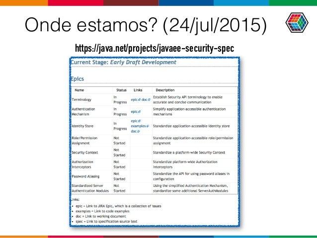 Onde estamos? (24/jul/2015) https://java.net/projects/javaee-security-spec