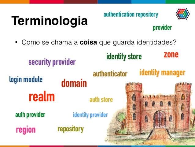 Terminologia • Como se chama a coisa que guarda identidades? zone domain region security provider login module identity ma...