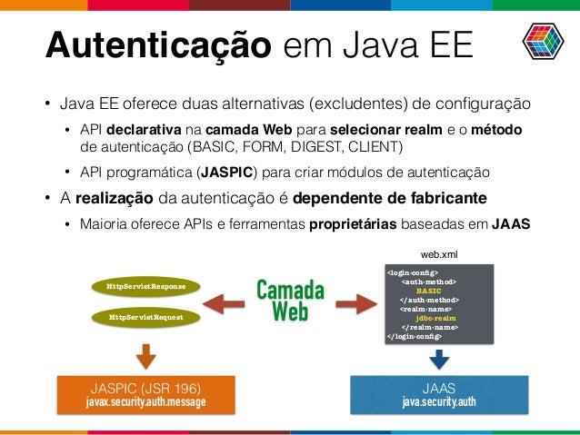Autenticação em Java EE • Java EE oferece duas alternativas (excludentes) de configuração • API declarativa na camada Web p...
