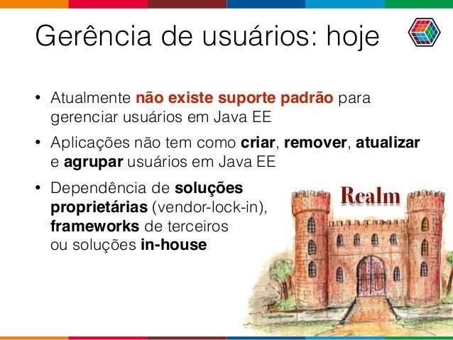 Gerência de usuários: hoje • Atualmente não existe suporte padrão para gerenciar usuários em Java EE • Aplicações não tem ...