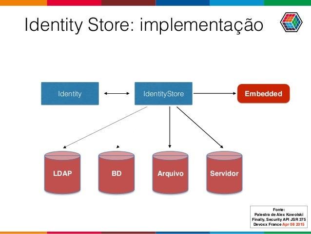 Identity Store: implementação Fonte: Palestra de Alex Kowolski Finally, Security API JSR 375 Devoxx France Apr 08 2015 Id...