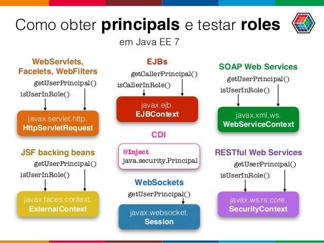 Como obter principals e testar roles javax.servlet.http. HttpServletRequest getUserPrincipal() isUserInRole() WebServlets...