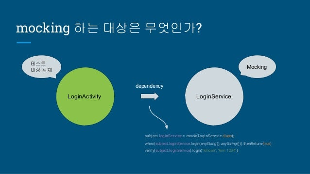mocking 하는 대상은 무엇인가? LoginActivity LoginService dependency 테스트 대상 객체 Mocking when(subject.loginService.login(anyString(), ...