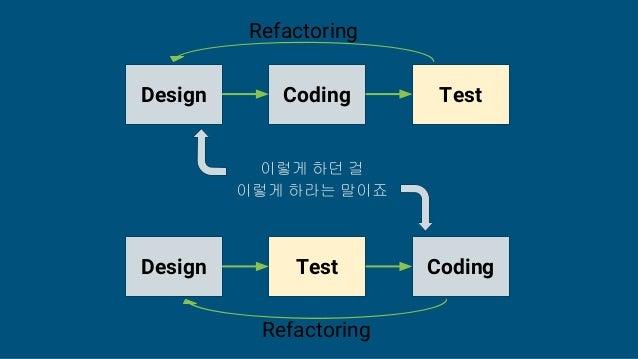 Design Coding Test Design Test Coding 이렇게 하던 걸 이렇게 하라는 말이죠 Refactoring Refactoring