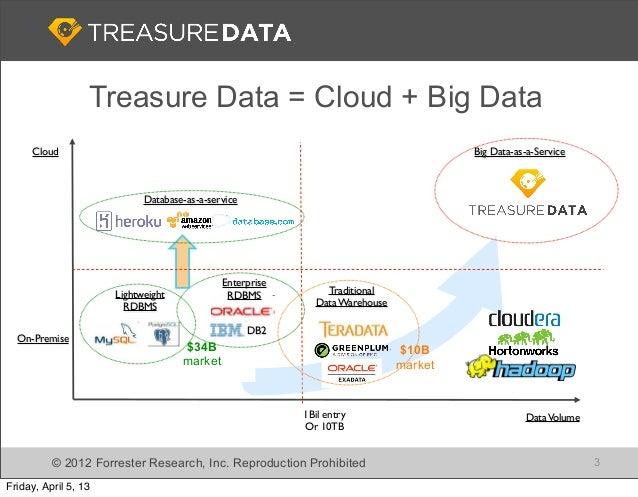Hadoop meets Cloud with Multi-Tenancy Slide 3