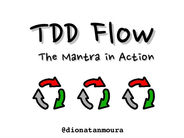 TDD FlowTDD Flow @dionatanmoura The Mantra in ActionThe Mantra in Action