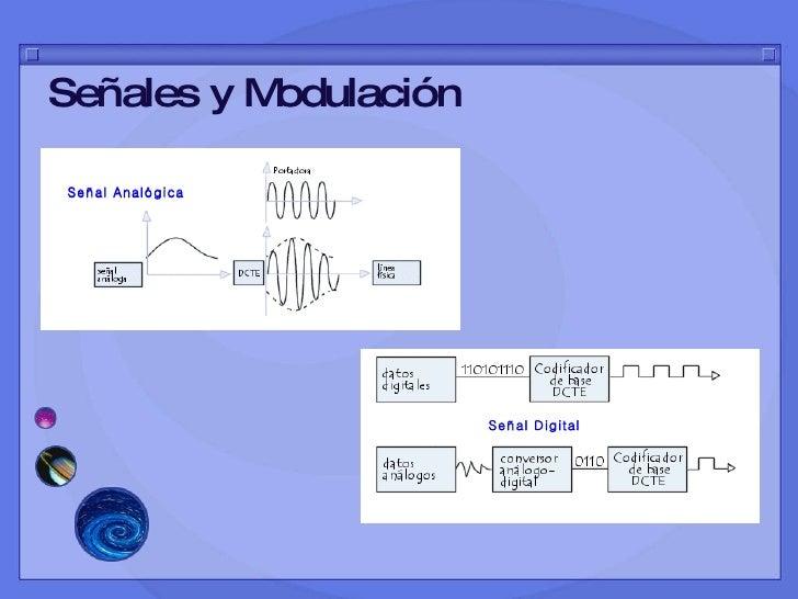 Señales y Modulación Señal Analógica Señal Digital