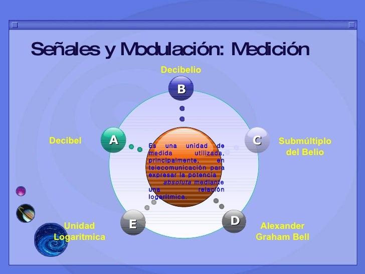 Señales y Modulación: Medición Es una unidad de medida utilizada, principalmente,  en telecomunicación para expresar la po...