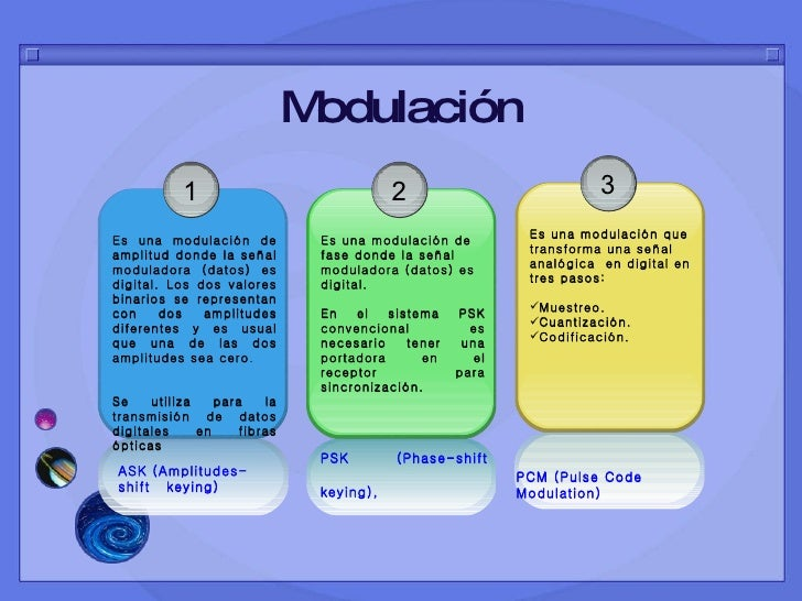 Modulación ASK (Amplitudes-shift  keying)  PSK (Phase-shift keying),   PCM ( Pulse Code Modulation) 1 Es una modulación de...