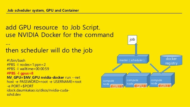GPU cloud with Job scheduler and Container