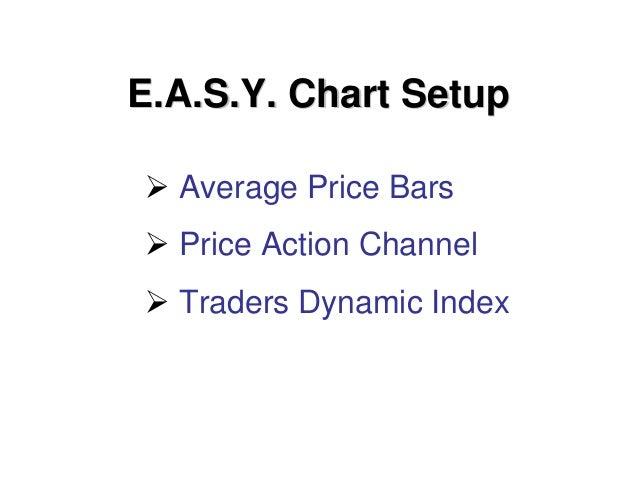 Tdi forex trading