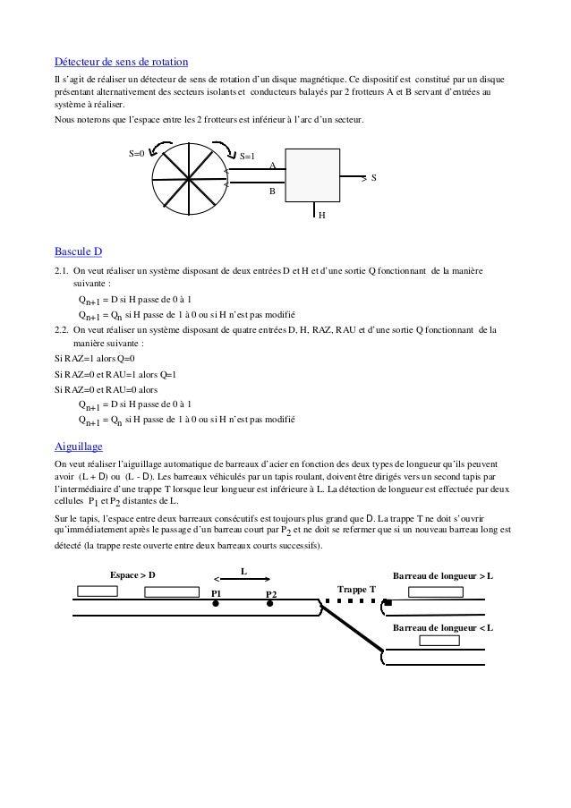 Détecteur de sens de rotation Il s'agit de réaliser un détecteur de sens de rotation d'un disque magnétique. Ce dispositif...