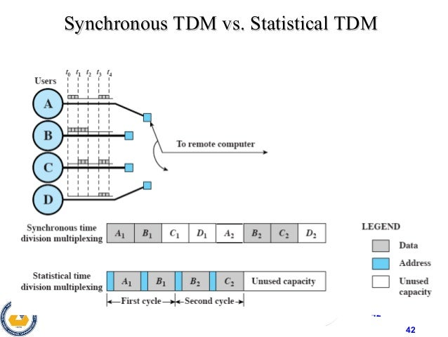 fig 42 block diagram simplified of the tdm system piglet vintage winnie the pooh block diagram simplified of the tdm