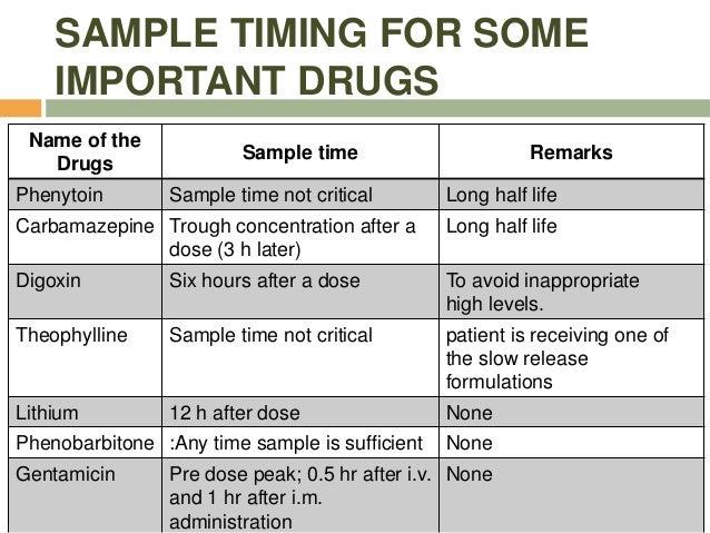 Stromectol maximum dose