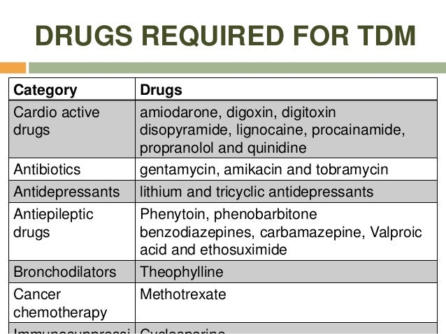 Therapeutic theophylline category