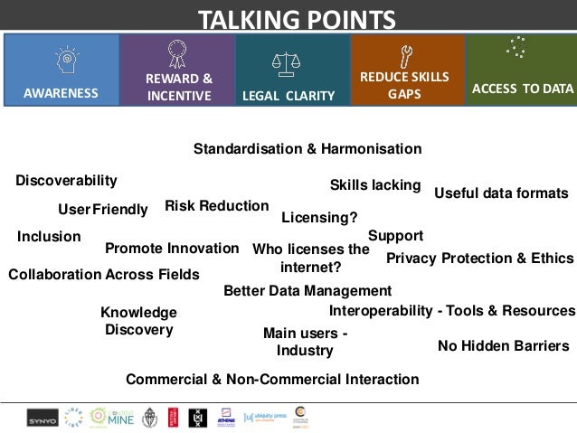 AWARENESS TALKING POINTS REWARD & INCENTIVE LEGAL CLARITY REDUCE SKILLS GAPS ACCESS TO DATA Knowledge Discovery Standardis...