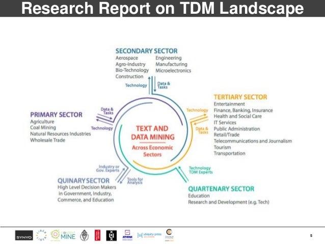 5 Research Report on TDM Landscape