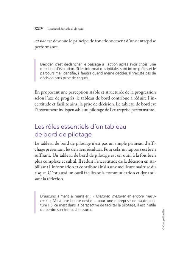 Plan De L Essentiel Du Tableau De Bord Avec Excel