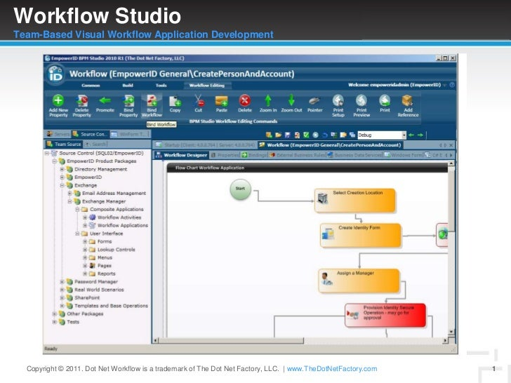 Workflow StudioTeam-Based Visual Workflow Application Development<br />1<br />Copyright © 2011. Dot Net Workflow is a trad...