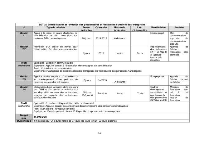 LOT 2 : Sensibilisation et formation des gestionnaires et ressources humaines des entreprises # Type de mission Durée Indi...