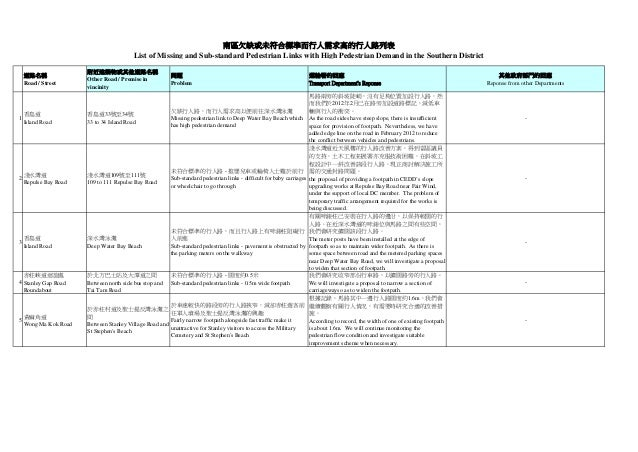南區欠缺或未符合標準而行人需求高的行人路列表                                          List of Missing and Sub-standard Pedestrian Links with Hig...