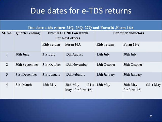 Tds overview final