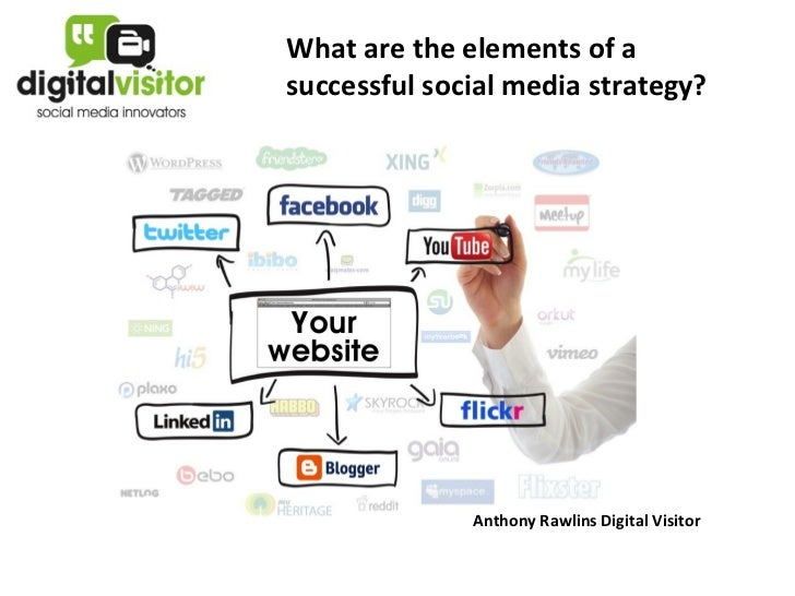 What are the elements of asuccessful social media strategy?              Anthony Rawlins Digital Visitor