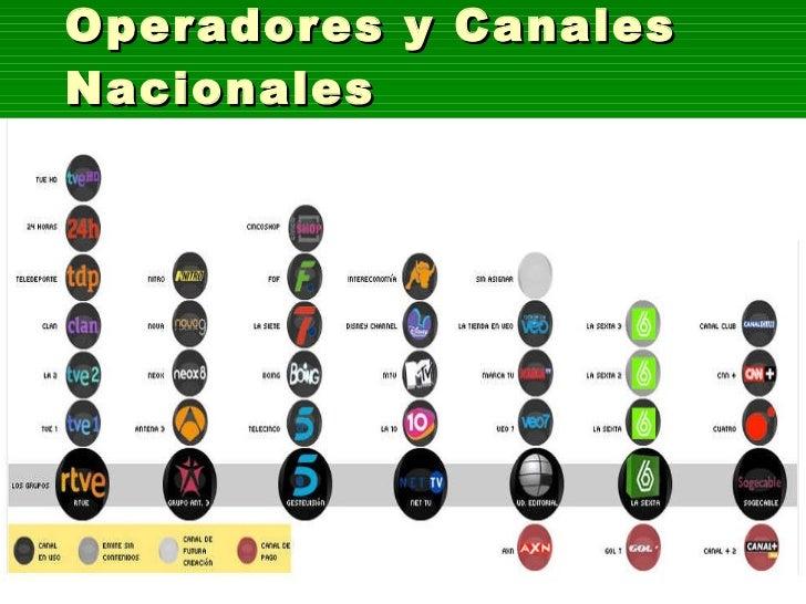 Operadores y Canales Nacionales