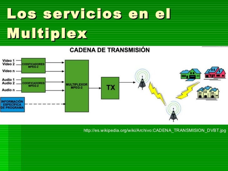 Los servicios en el Multiplex http://es.wikipedia.org/wiki/Archivo:CADENA_TRANSMISION_DVBT.jpg