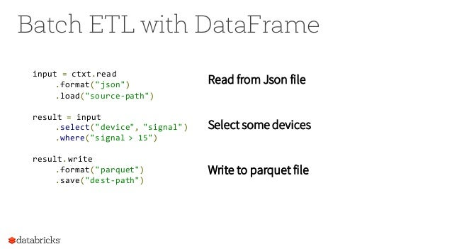 Taking Spark Streaming to the Next Level with Datasets and DataFrames