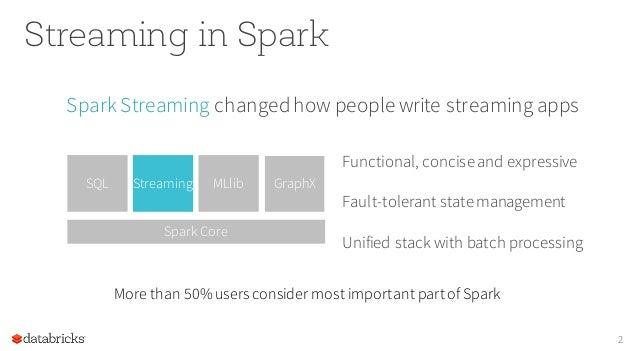 Taking Spark Streaming to the Next Level with Datasets and DataFrames Slide 2