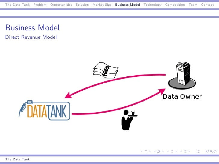 The Data Tank   Problem   Opportunities   Solution   Market Size   Business Model   Technology   Competition   Team   Cont...