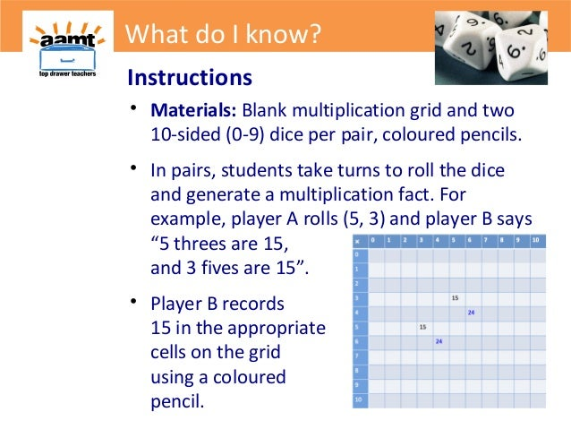 Instructions• Materials: Blank multiplication grid and two10-sided (0-9) dice per pair, coloured pencils.• In pairs, stude...