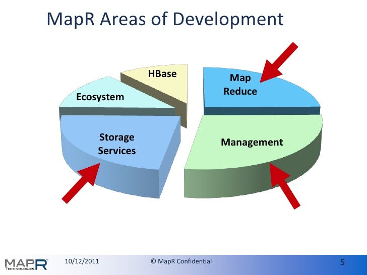 NYC Hadoop Meetup - MapR, Architecture, Philosophy and Applications