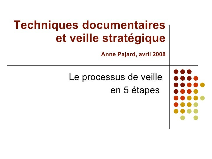 Techniques documentaires et veille stratégique   Anne Pajard, avril 2008 Le processus de veille en 5 étapes