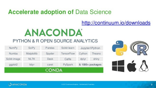 Python Packages For Data Science