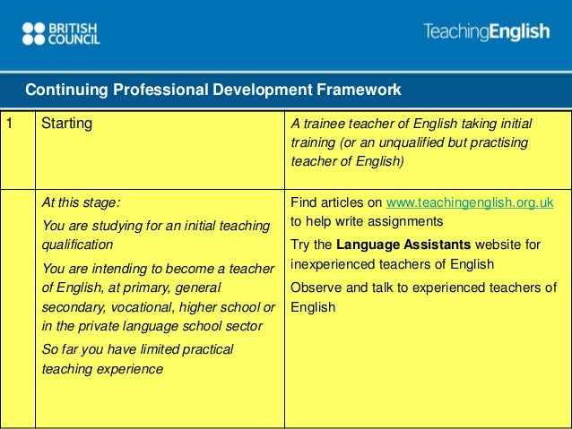 importance of continuing professional development The importance of professional development: any good professional will be on top of continuing your professional development is even more important.