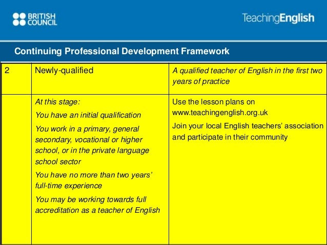 importance of continuing professional development 11 evaluation of own personal and professional skills we will start by reviewing the importance of both continuing professional development and.