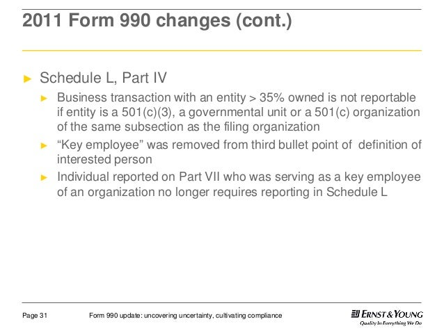 Form 990 Update: Cultivating Compliance